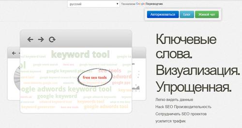 Keyword Eye поиск ключевиков